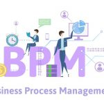 BPM Software and benefits of BPM Software
