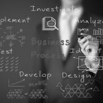 The importance of BPM software in Banking sector.