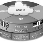 What is NetSuite OneWorld? Features of NetSuite OneWorld.