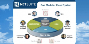 NetSuite Product Demo