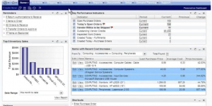 NetSuite Supply Chain Management  – Plan to Supply