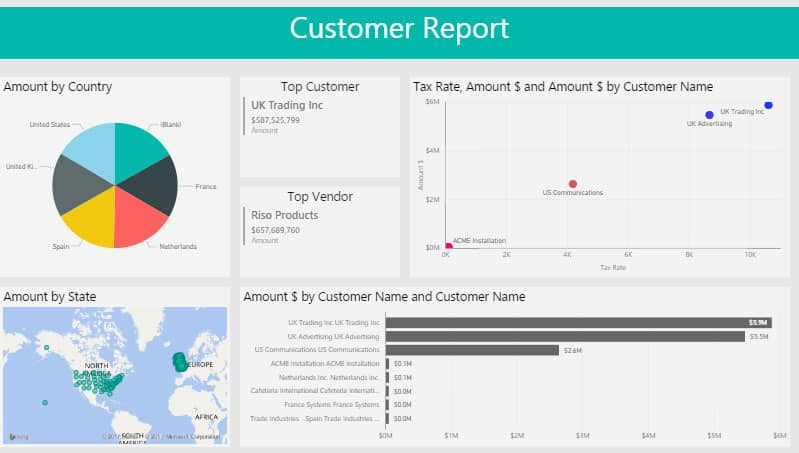 NetSuite Power BI