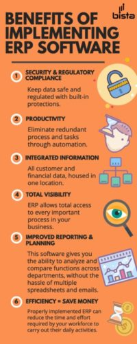 Top 7 Benefits of ERP