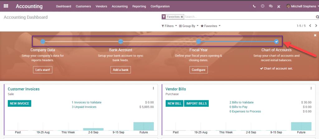 Odoo 12 001 - Accounting configuration progress bar