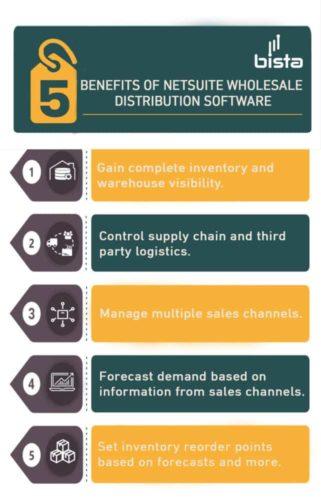 NetSuite Wholesale Distribution