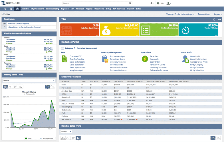 NetSuite wholesale distribution dashboard