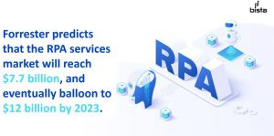 RPA benefits