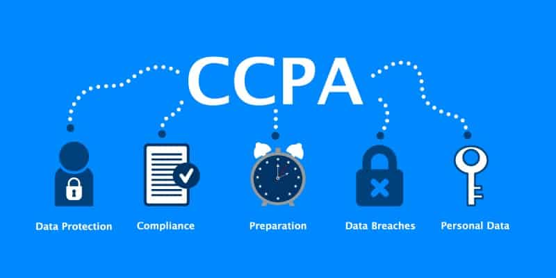 CCPA Compliance Webinar