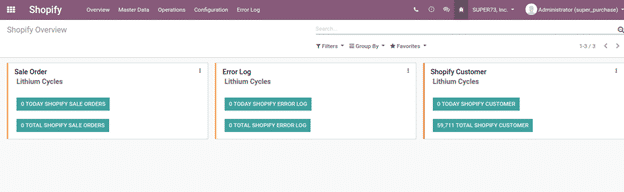 Shopify Overview/ Dashboard: In Dashboard you can see 3 Panel per shopify configuration