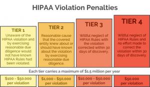 Acumatica ERP Hippa Compliance